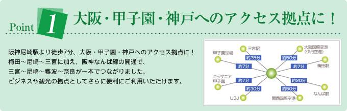 Point1大阪・甲子園・神戸へのアクセス拠点に!阪神尼崎駅より徒歩7分、大阪・甲子園・神戸へのアクセス拠点に!阪神尼崎駅より徒歩7分、大阪・甲子園・神戸へのアクセス拠点に!梅田〜尼崎〜三宮に加え、阪神なんば線の開通で、三宮〜尼崎〜難波〜奈良が一本でつながりました。ビジネスや観光の拠点としてさらに便利にご利用いただけます。